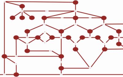 3C ®, la Carte Cognitivo-Comportementale.
